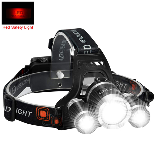 The Best Headlamp Reviews in 2020